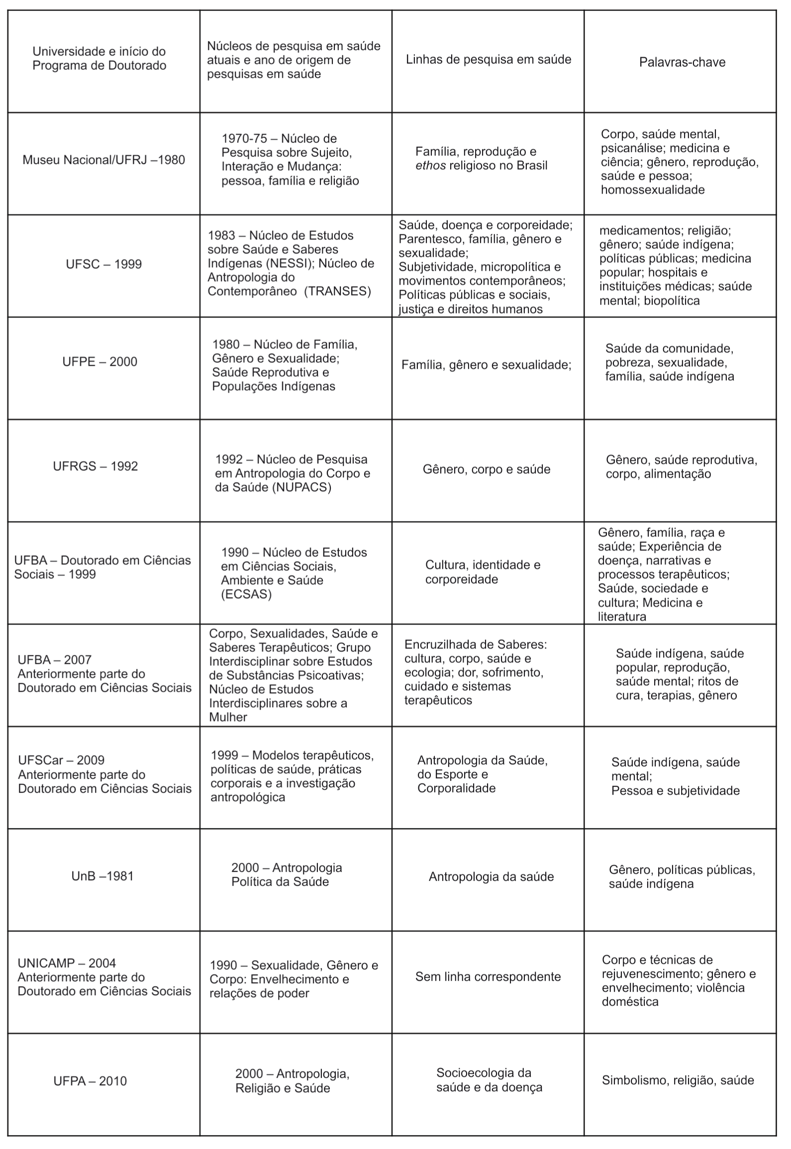 Cultura pdf livro antropologico um conceito