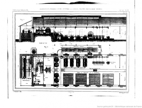 Attractive Figure 6: Layout Of A Cane Sugar Factory In Madagascar, Plan And Section