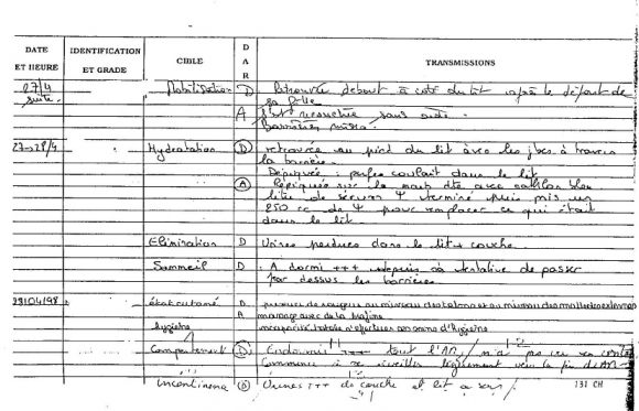 analyse de l u2019activit u00e9 de transmission  u00e9crite au cours des
