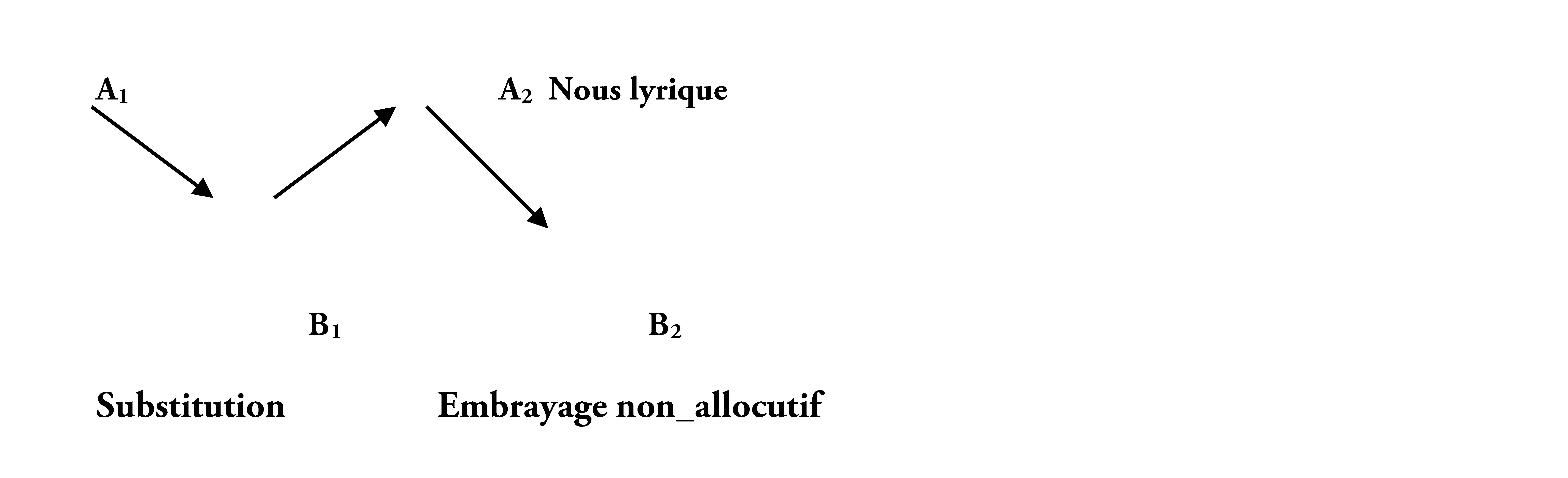 Expansion et pluralisation lyriques en berb re tachelhit for Statut illustrateur