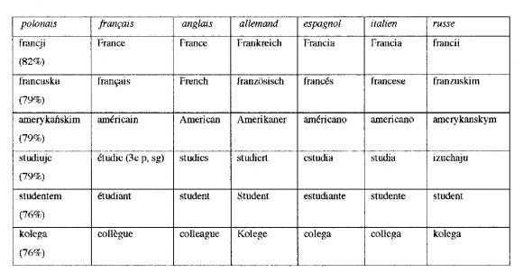 Extrêmement Le premier contact avec une nouvelle langue étrangère : comment s  AF36