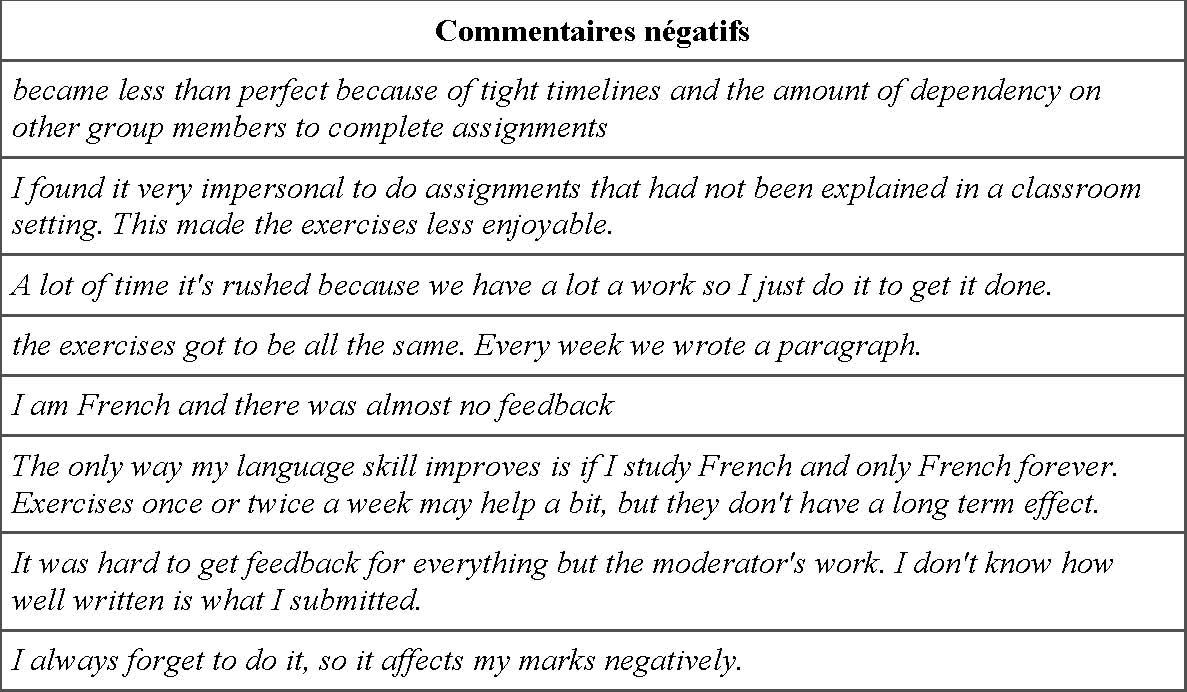 Faites Le Compte Rendu Objectif Du Texte - Texte Préféré