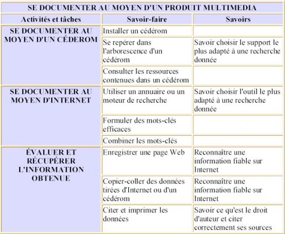 rapport de stage business intelligence pdf