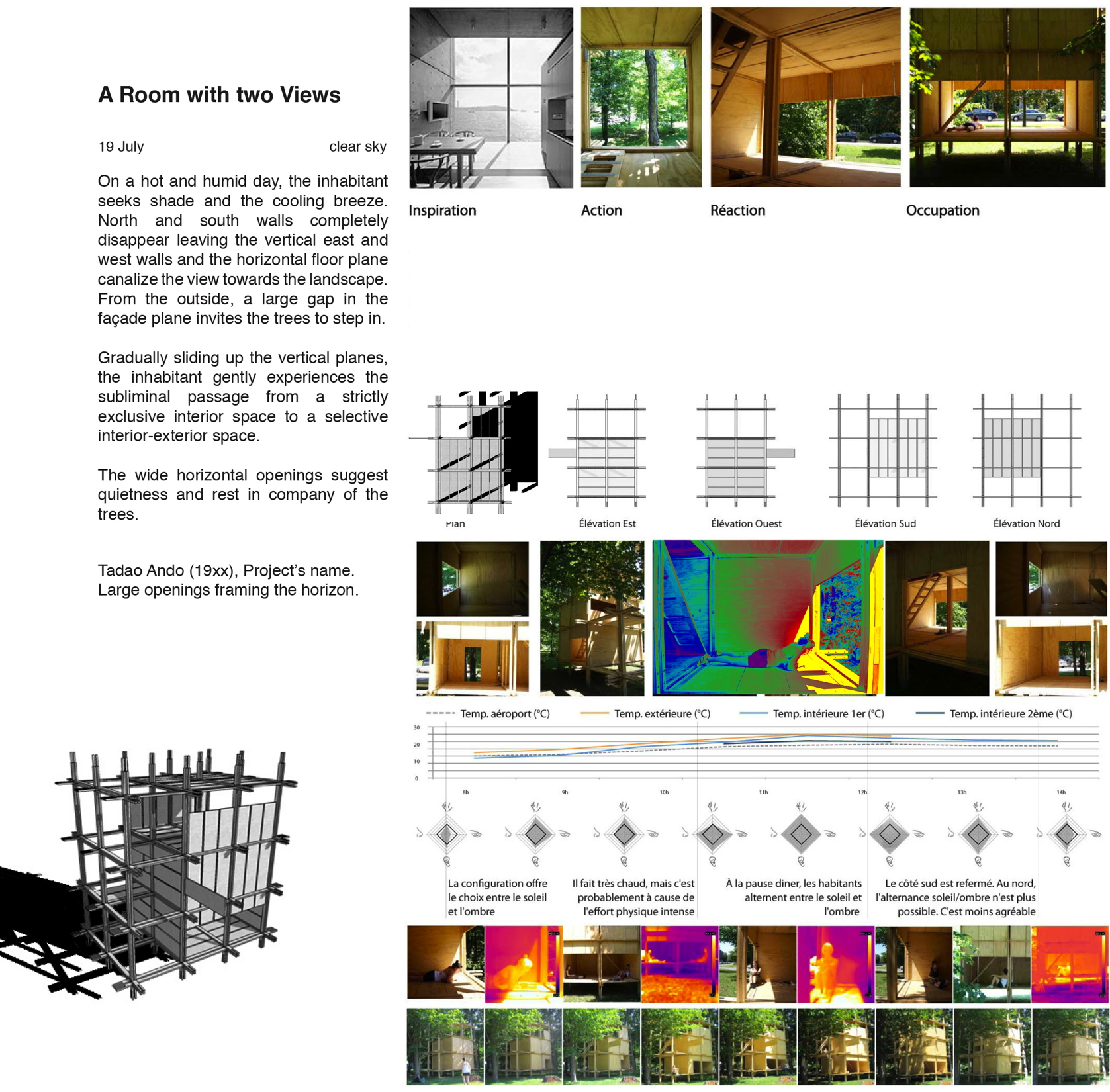 from history to architectural imagination a physical ambiences agrandir