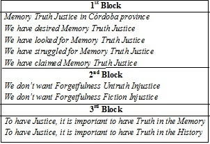 3rd Table : The statement Memory Truth Justice