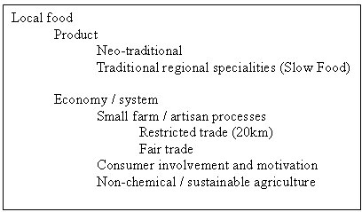 Figure 1: A classification of local foods