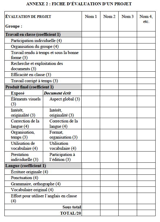 La Fiche D Evaluation Un Moyen De Mieux Cerner La Notation Des
