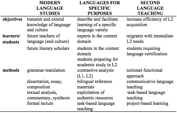 Foreign Languages and Literatures 2012 Nr. 2 Essays