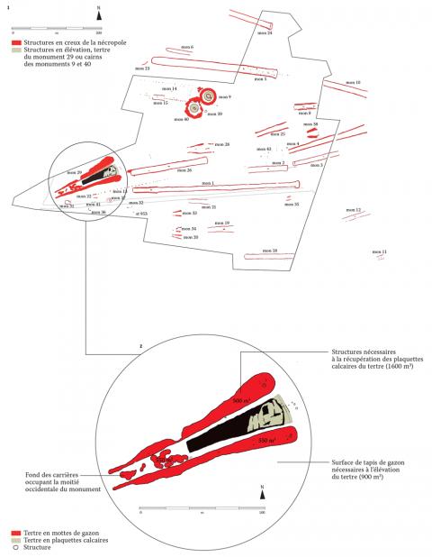Quelles sont les bases de baseball de datation