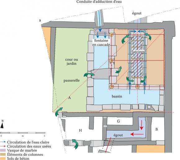 L\'adaptation du modèle italique des « jardins » dans la ...