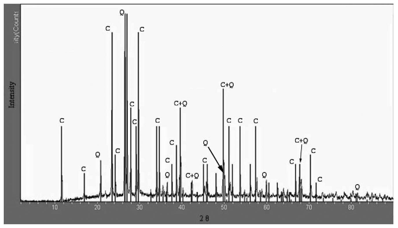Identification of Theophrastus' pigments egyptios yanos and