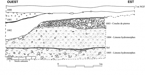 Figure 11: Archaeological sounding 1.