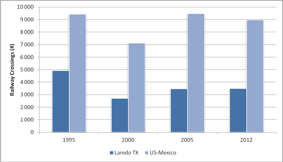 Trade flows between the united states and mexico nafta and the zoom publicscrutiny Image collections