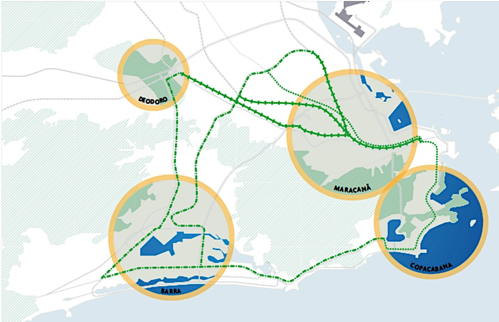 Transforming Rio De Janeiro For The Olympics Another Path To