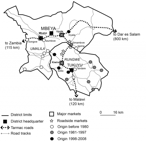 Figure 7. Periods of creation of markets in the Uporoto Mountains, Tanzania