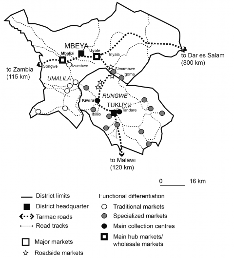 Figure 8. Market differentiation in the Uporoto Mountains