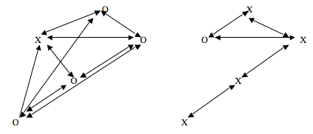 Figure 1. Model adapted from Milroy (1987: 20)