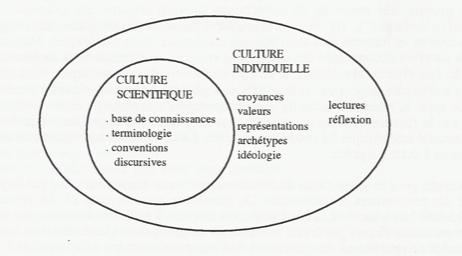 Exemple Fiche De Lecture D Un Article Scientifique - Le ...