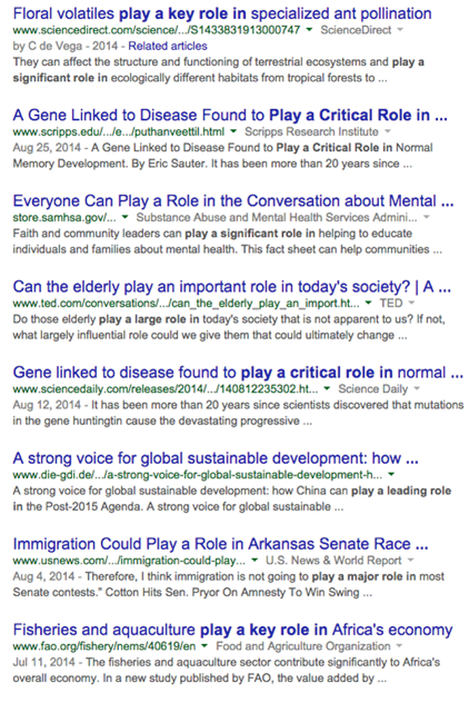 "Figure 1. Google hits for ""play a * role in"""