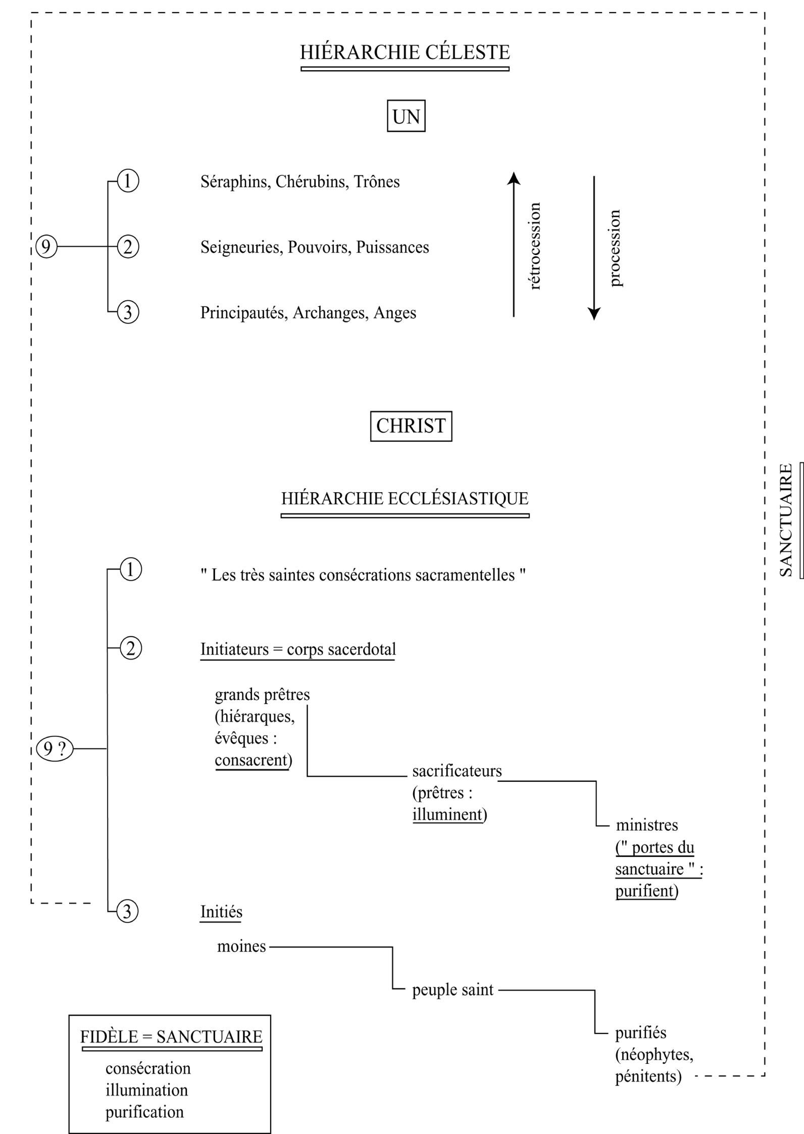 ASHRAE Standard