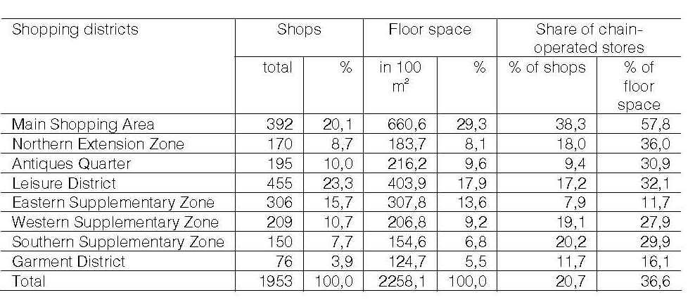 combien de spot led par m2 affordable url with combien de. Black Bedroom Furniture Sets. Home Design Ideas