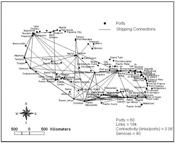 Hierarchical network structure as seen in container shipping