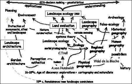 types of human settlement patterns pdf