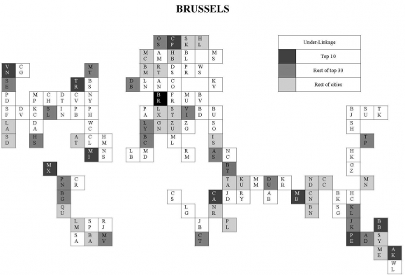 Wc Papier Ah Basic.The Global Capacity Of Belgium S Major Cities Antwerp And