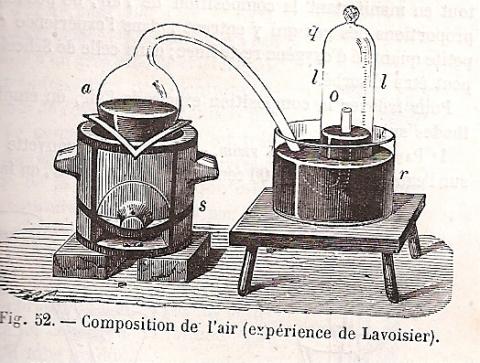 L   exp  rience de Lavoisier     volution
