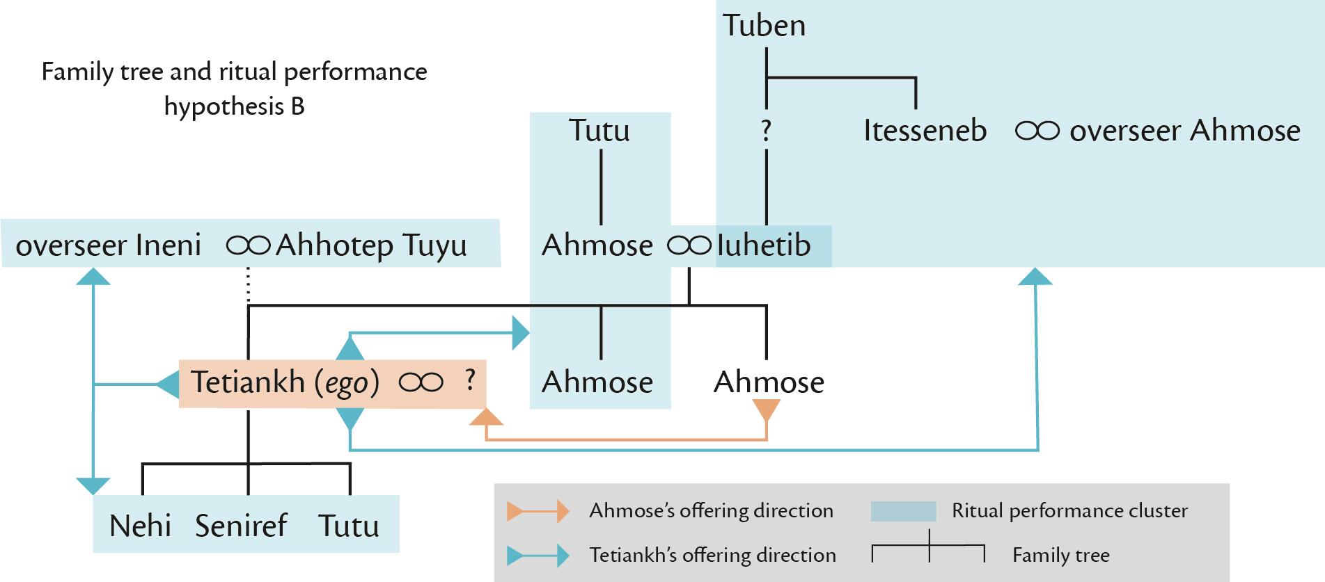 analogi de unguente din varicoză