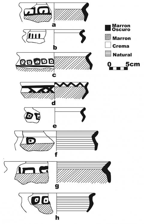 Excavaciones en la segunda muralla-sector Puente Lurín. Correlación ...