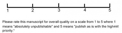 Figure 1: Rating Scale from an Early Social Psychology Journal
