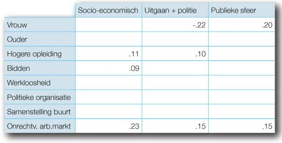 Snelheid dating Bucuresti 2015