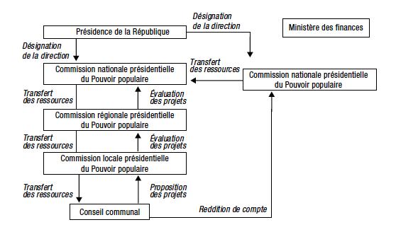 Exarchat apostolique dallemagne et de scandinavie des ukrainiens