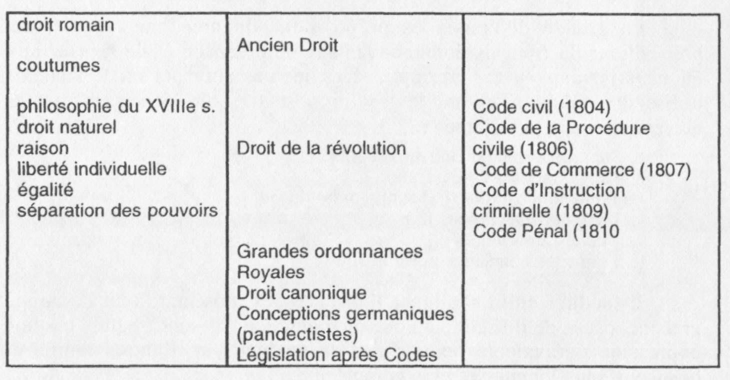Questions De Traduction