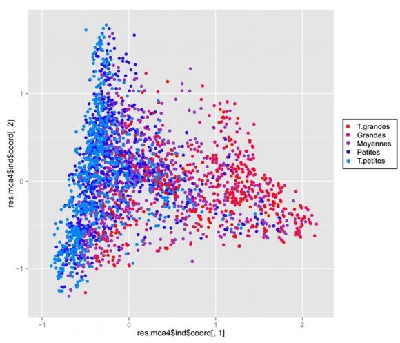 zodiaque datation graphique rencontres vs BF GF