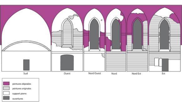 La Documentation Des Peintures Murales De La Chapelle Des Fresques De Villeneuve Les Avignon