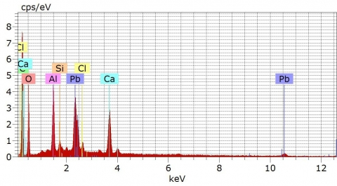 Fig. 10 EDX spectrum of a purplish glaze (red lake) depicted in Fig. 9