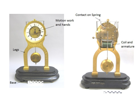 Fig. 1 Electric Master clock, 1855, by Constantin Detouche and Jean-Eugene Robert-Houdin