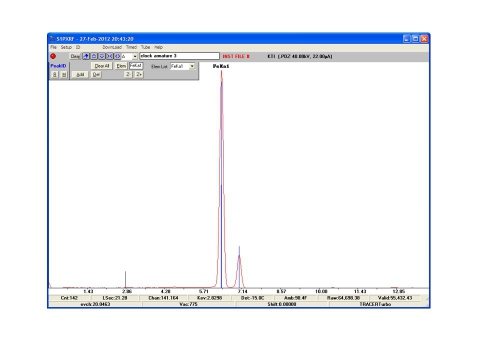 Fig. 6 XRF analysis spectrum of the soft iron in Clock A