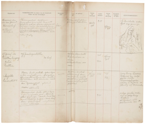 Fig. 4 Logbook