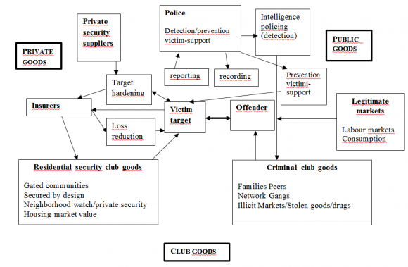 crime policing place essays Crime essays for ielts: these essays more police forces everywhere to monitor task 2 so can you write feedback for a crime essay about cctv in public places i.
