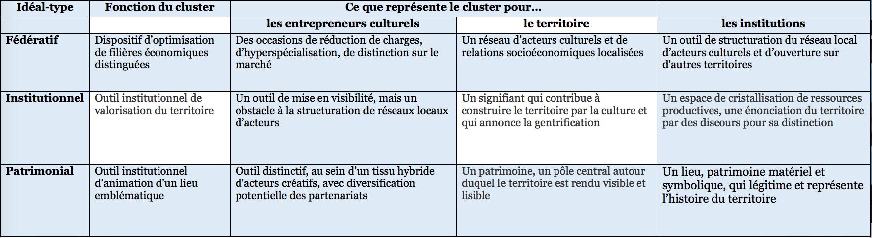 Léconomie hybride pratique: Pour une économie créative, compétitive et solidaire (French Edition)