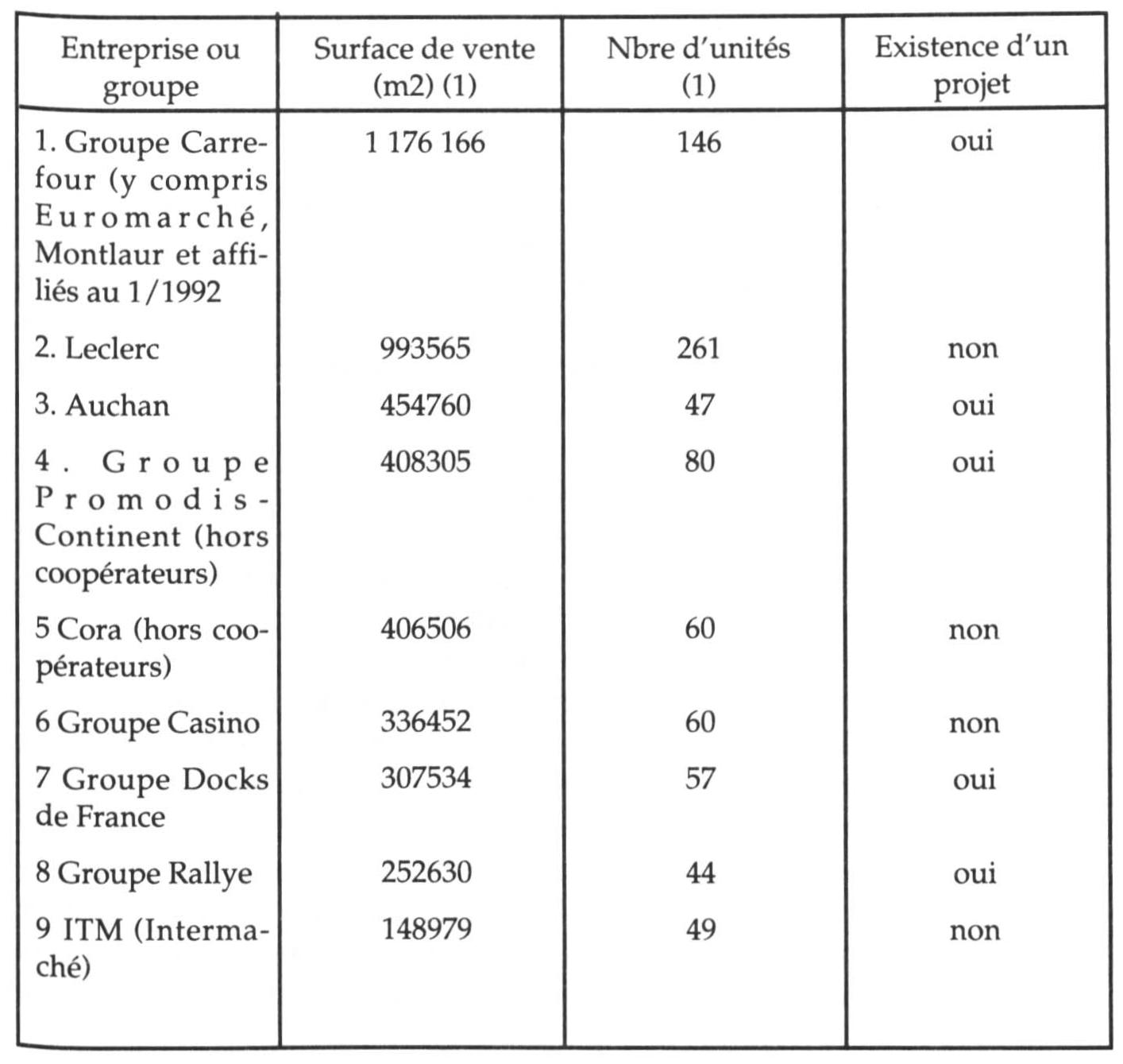 Le Projet D Entreprise Perspectives Et Limites L Exemple De La