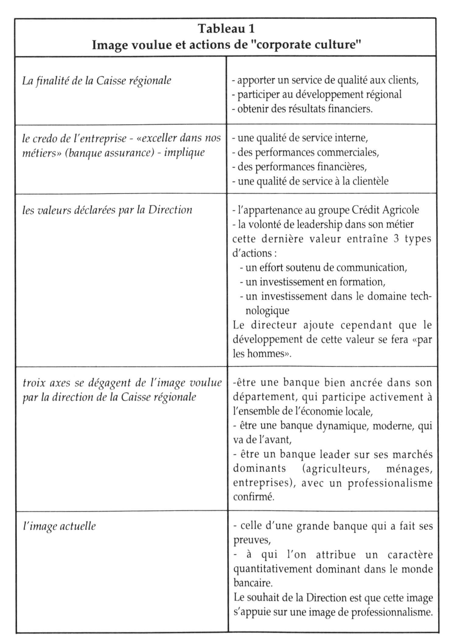 social communication questionnaire scq pdf