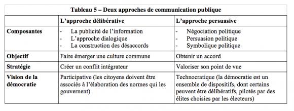 politique de communication en marketing pdf
