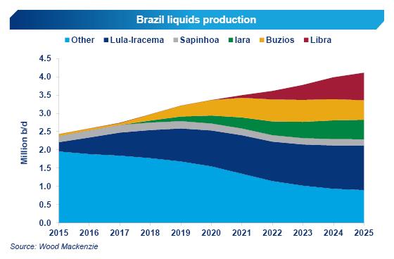 A Petrobrás e a indústria de petróleo no Brasil: geopolítica