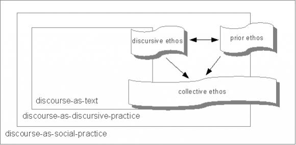 the order of discourse foucault summary