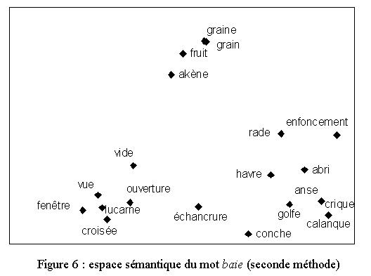 La Dictionnairique Internet L Exemple Du Dictionnaire Des