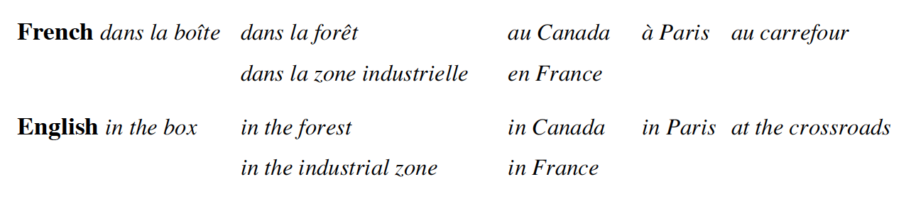 Three Basic Prepositions In French And In English A Comparison